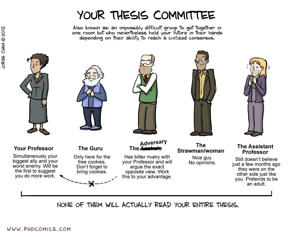 Funny phd thesis quotes