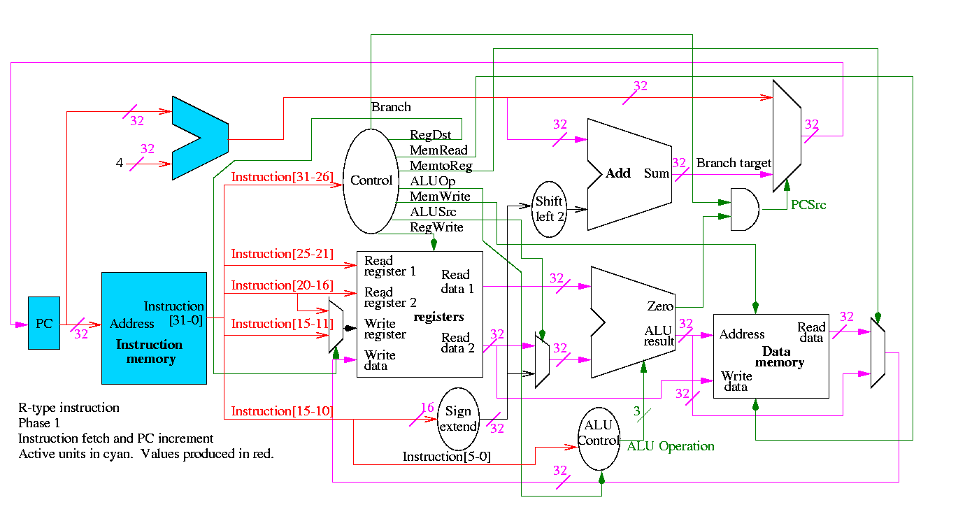 Class Notes For Computer Architecture Grade 6 Circuit Diagrams Next We Show Lw