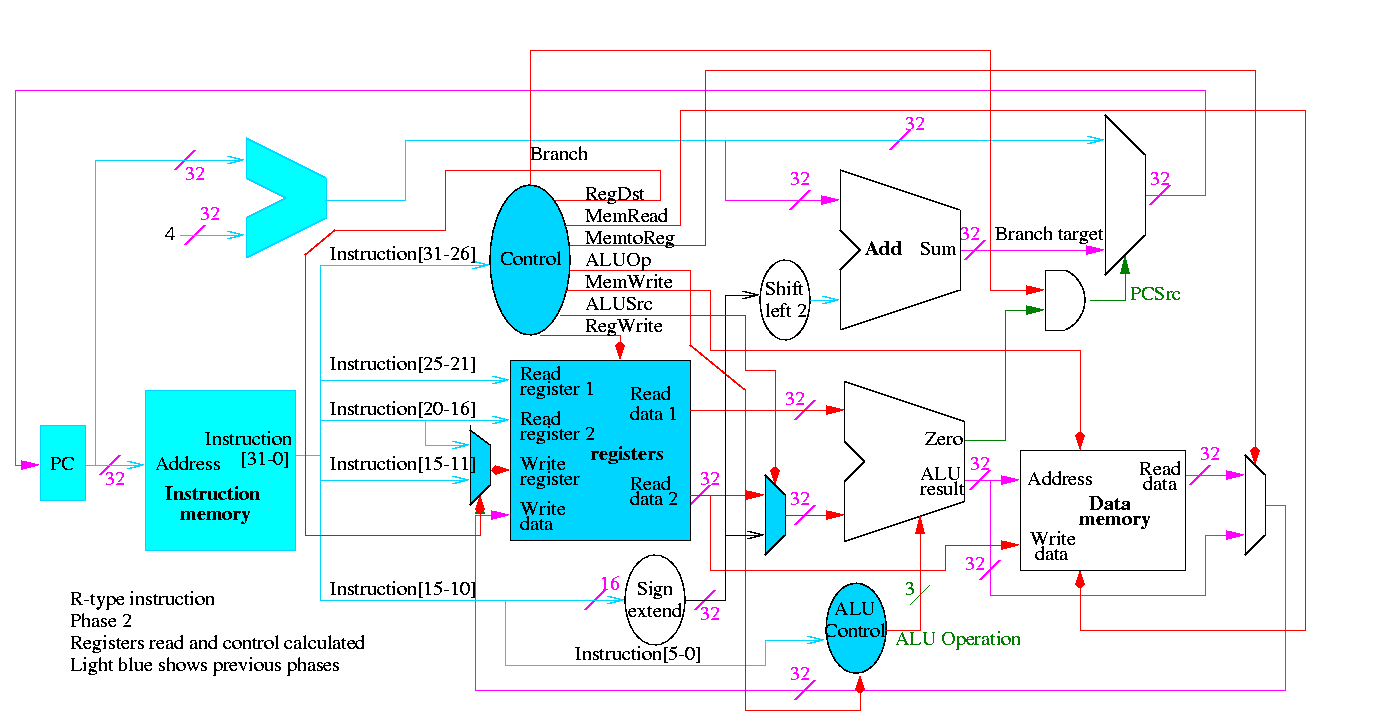 Class Notes For Computer Architecture The Simplified And Gate Shown Above Has Two Inputs Switch A