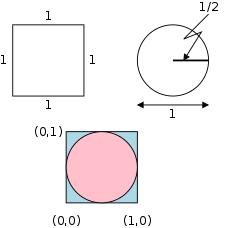 Pane input joption ratio usage