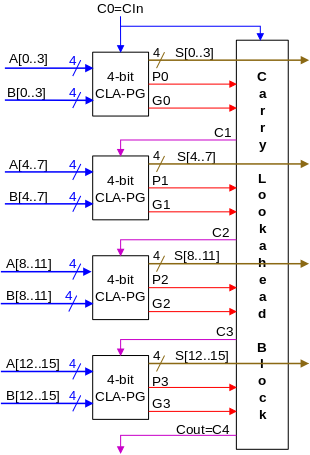 Arch class notes as mentioned the first time we saw the diagram on the right the color of the wires indicate when the values are calculated as we have seen keyboard keysfo Choice Image
